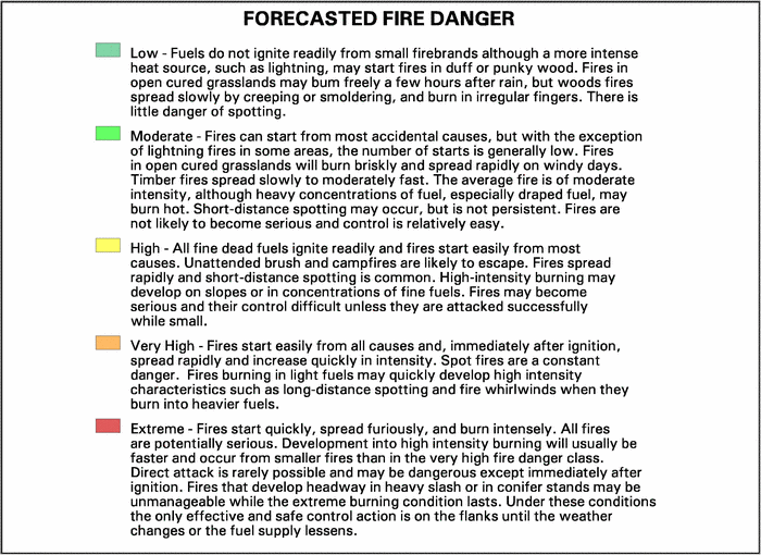 Fire Danger Legend