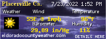 Placerville, California Weather - Small Banner